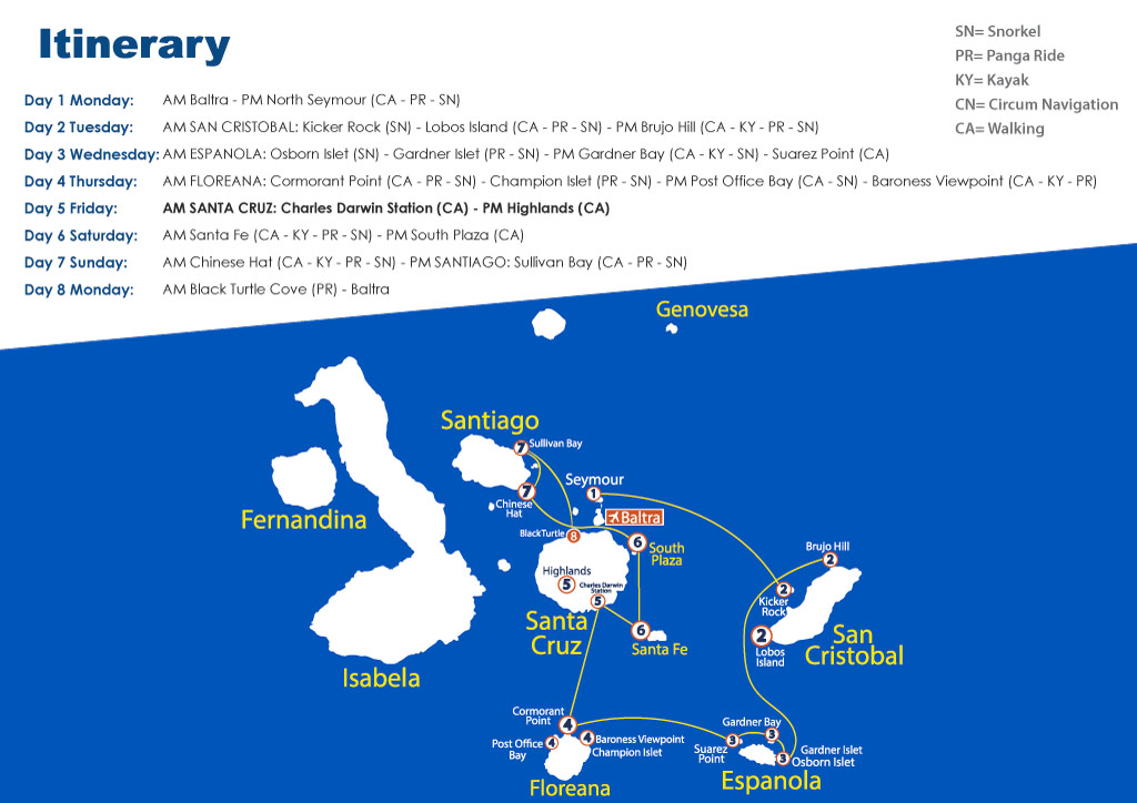 Nemo I Galapagos Cruises Itinerary B Day by Day