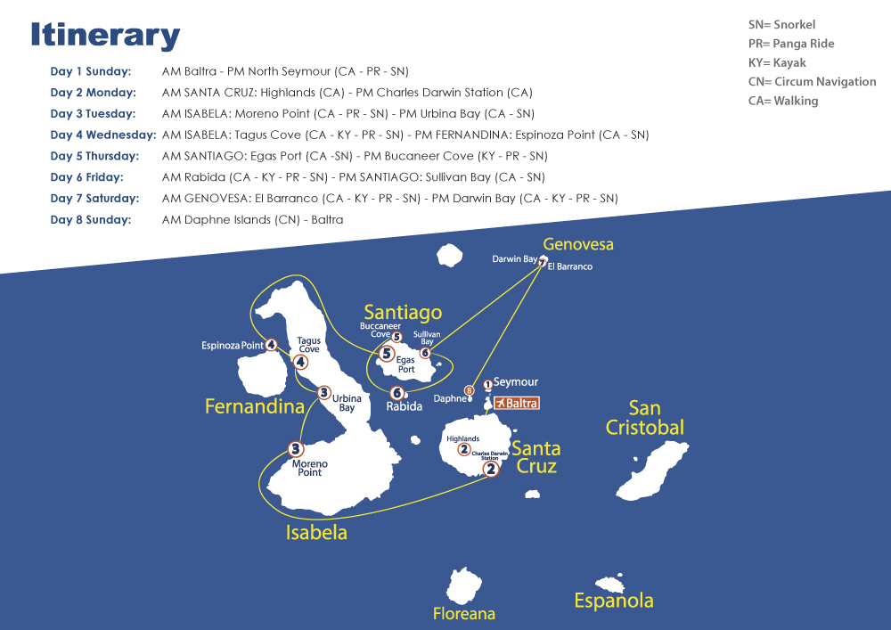 Nemo II Galapagos Cruises Itinerary North  Day by Day