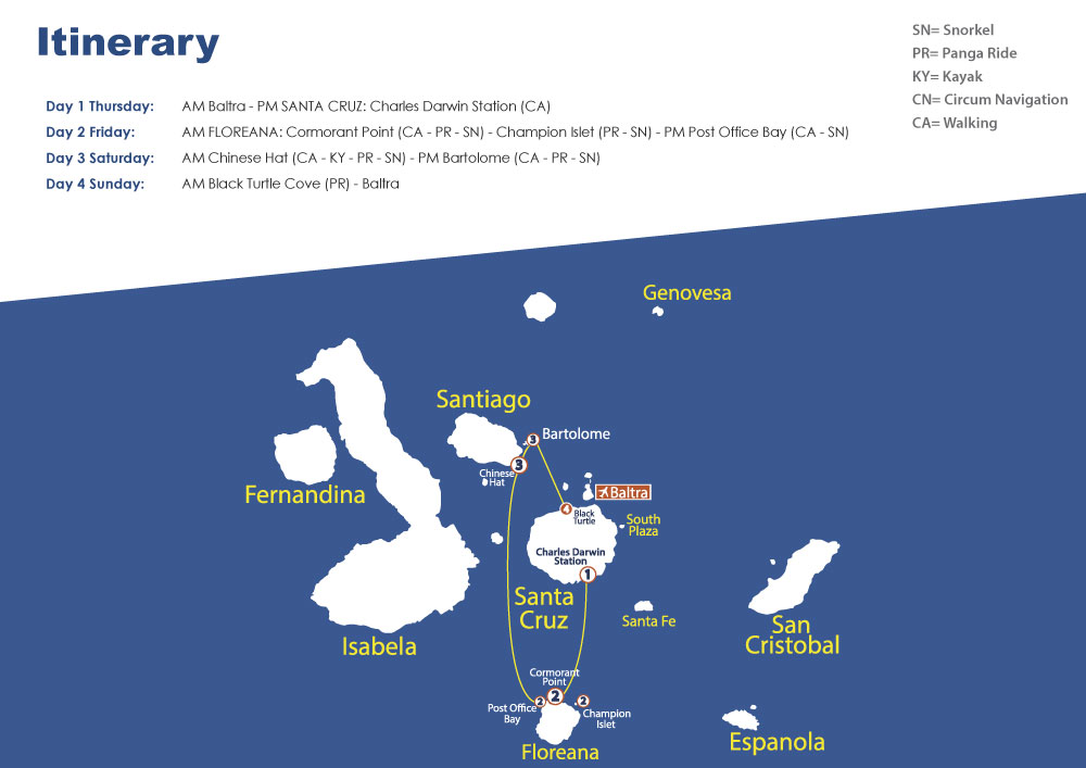 Nemo II Galapagos Cruises Itinerary South 4 Days Day by Day