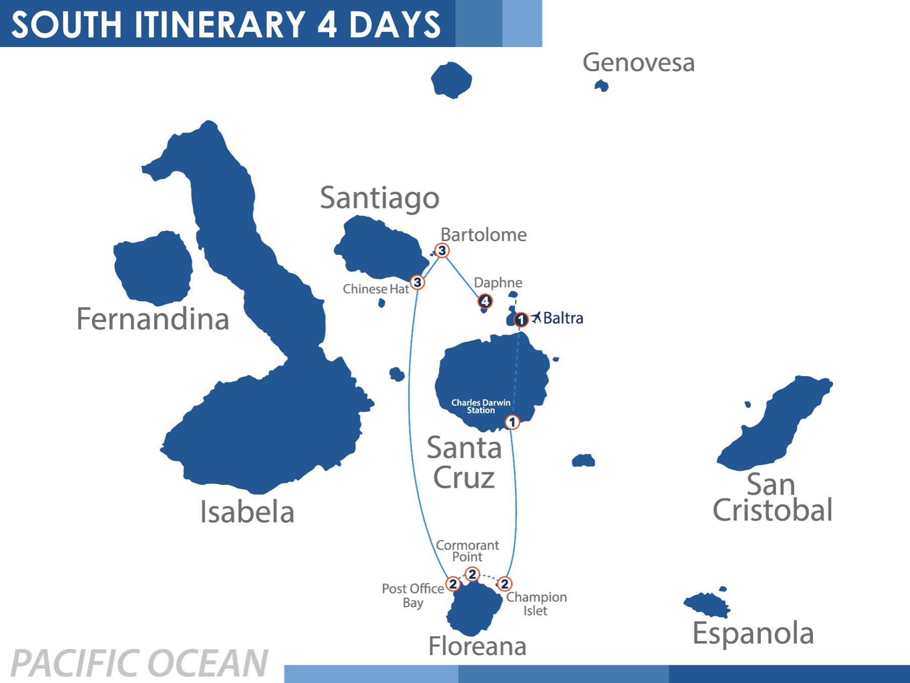 South Itinerary B4 (4 days) for Nemo II