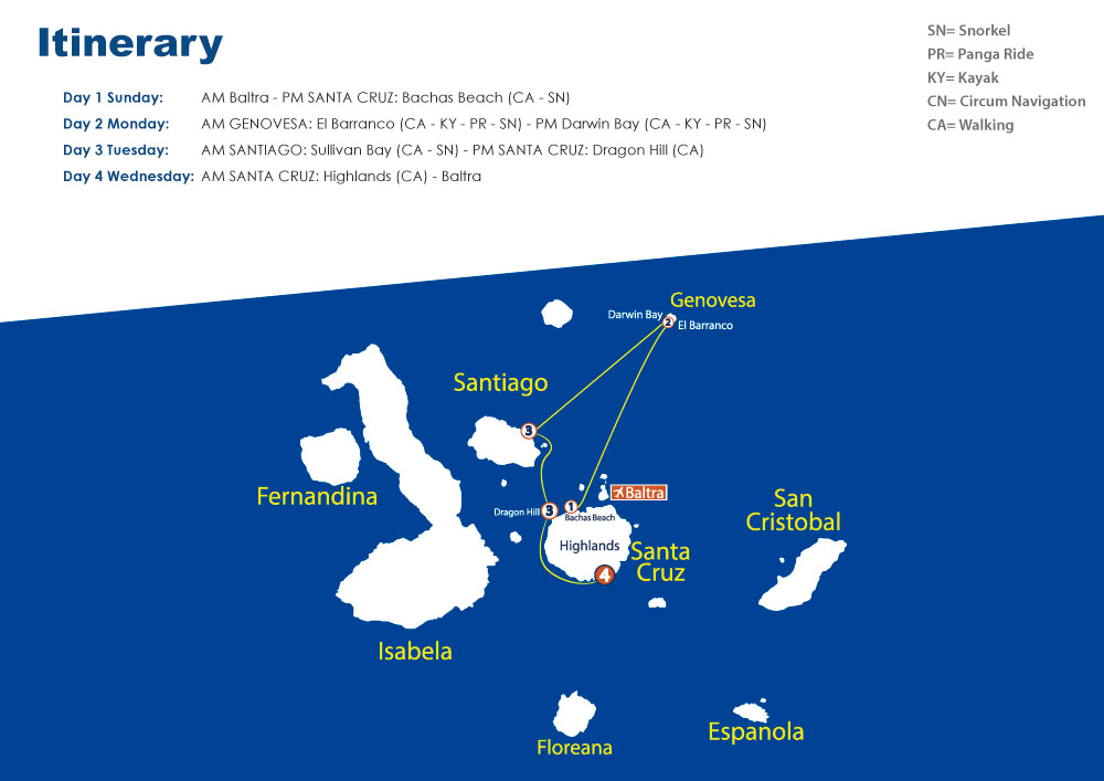 Nemo III Galapagos Cruises Itinerary A 4 days Day by Day