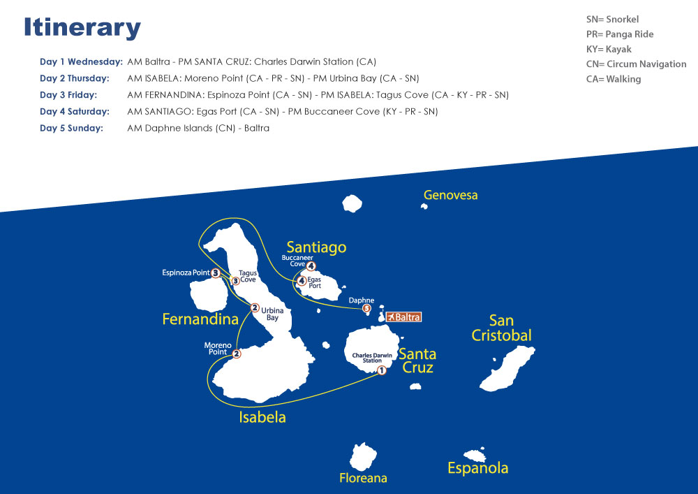 Nemo III Galapagos Cruises Itinerary A 5 days Day by Day