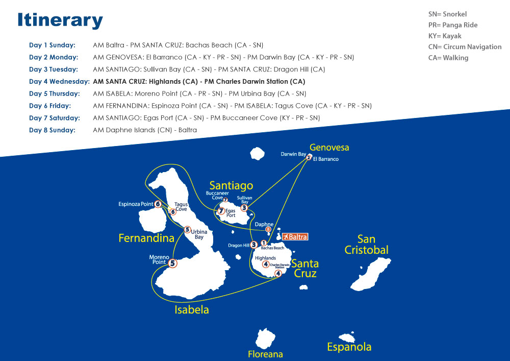 Nemo III Galapagos Cruises Itinerary A Day by Day