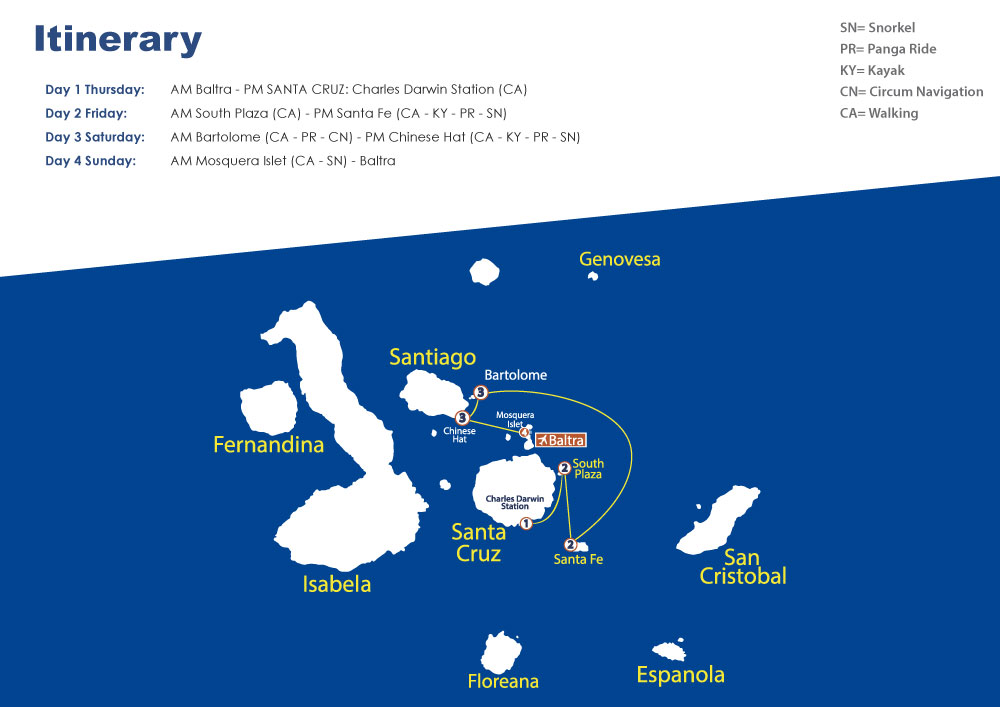 Nemo III Galapagos Cruises Itinerary B4 Day by Day