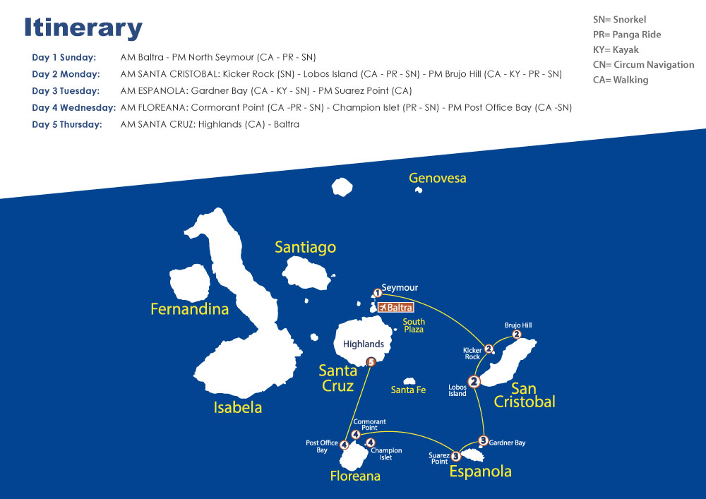 Nemo III Galapagos Cruises Itinerary B5 Day by Day