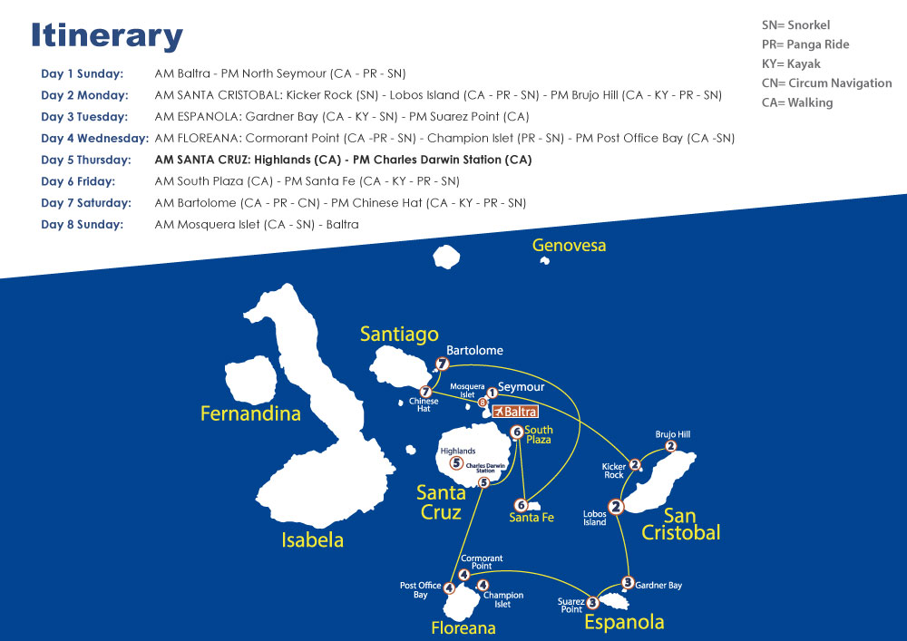 Nemo III Galapagos Cruises Itinerary B Day by Day